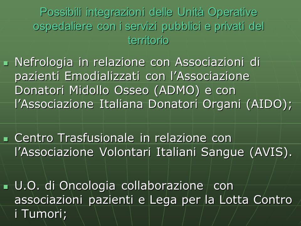 Possibili integrazioni delle Unità Operative ospedaliere con i servizi pubblici e privati del territorio