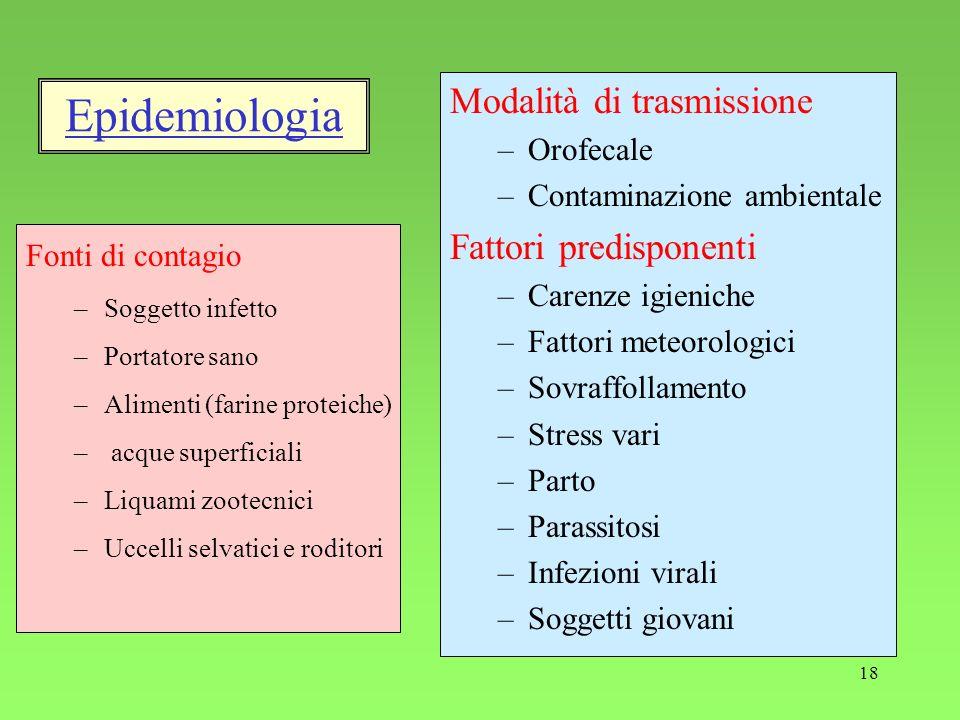 Epidemiologia Modalità di trasmissione Fattori predisponenti Orofecale