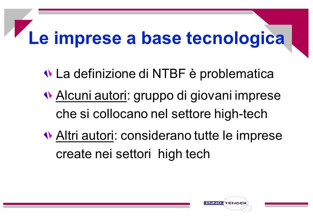 Le imprese a base tecnologica