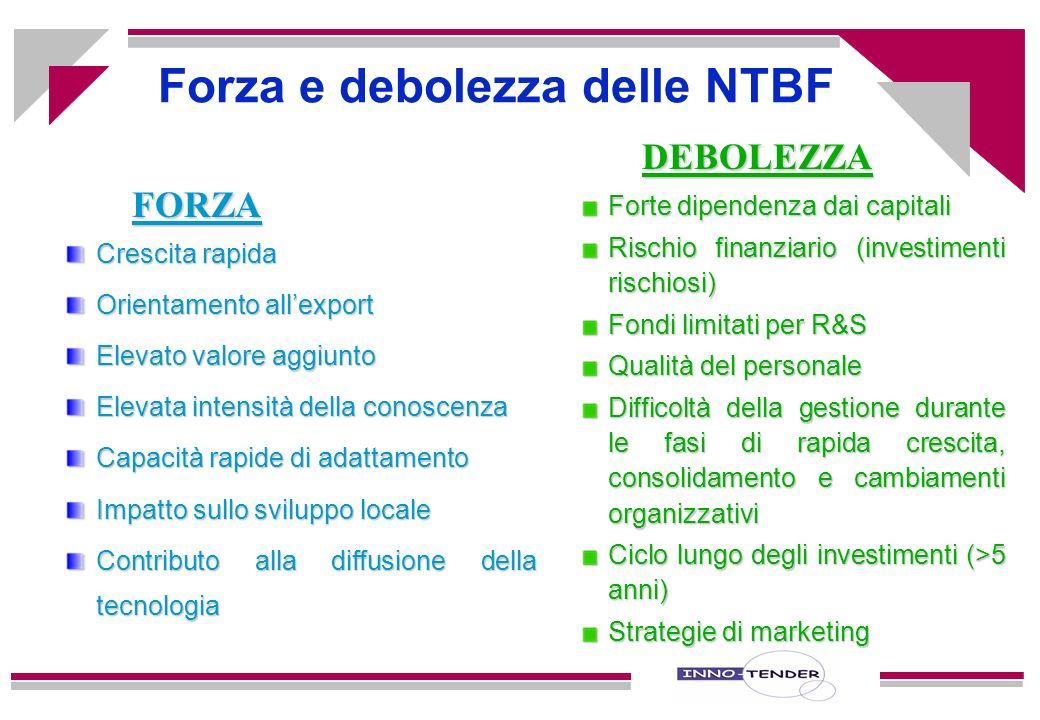 Forza e debolezza delle NTBF