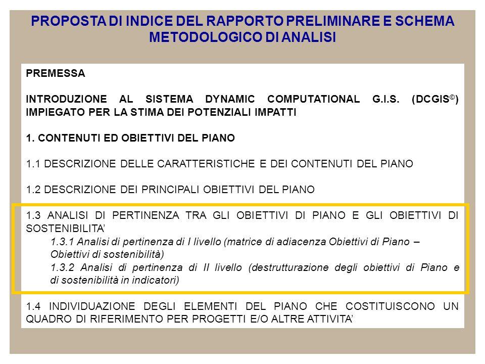 PROPOSTA DI INDICE DEL RAPPORTO PRELIMINARE E SCHEMA METODOLOGICO DI ANALISI