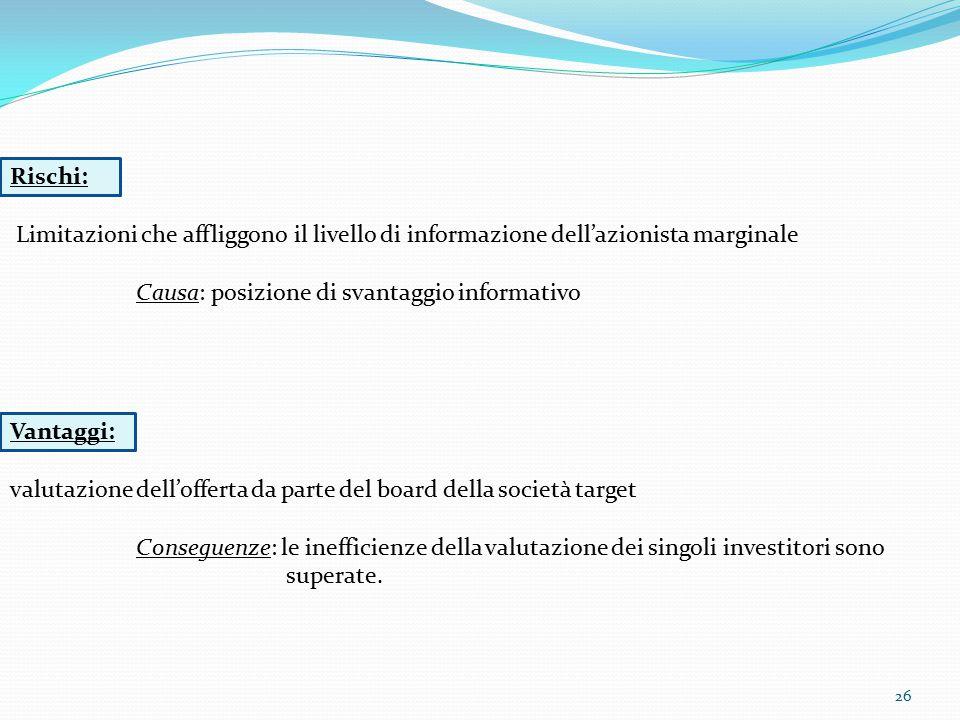 Rischi: Limitazioni che affliggono il livello di informazione dell'azionista marginale. Causa: posizione di svantaggio informativo.