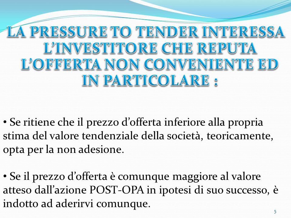 LA PRESSURE TO TENDER INTERESSA L'INVESTITORE CHE REPUTA L'OFFERTA NON CONVENIENTE ED IN PARTICOLARE :