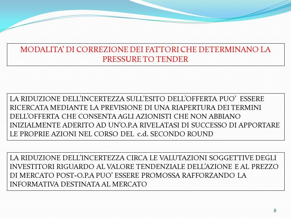 MODALITA' DI CORREZIONE DEI FATTORI CHE DETERMINANO LA PRESSURE TO TENDER