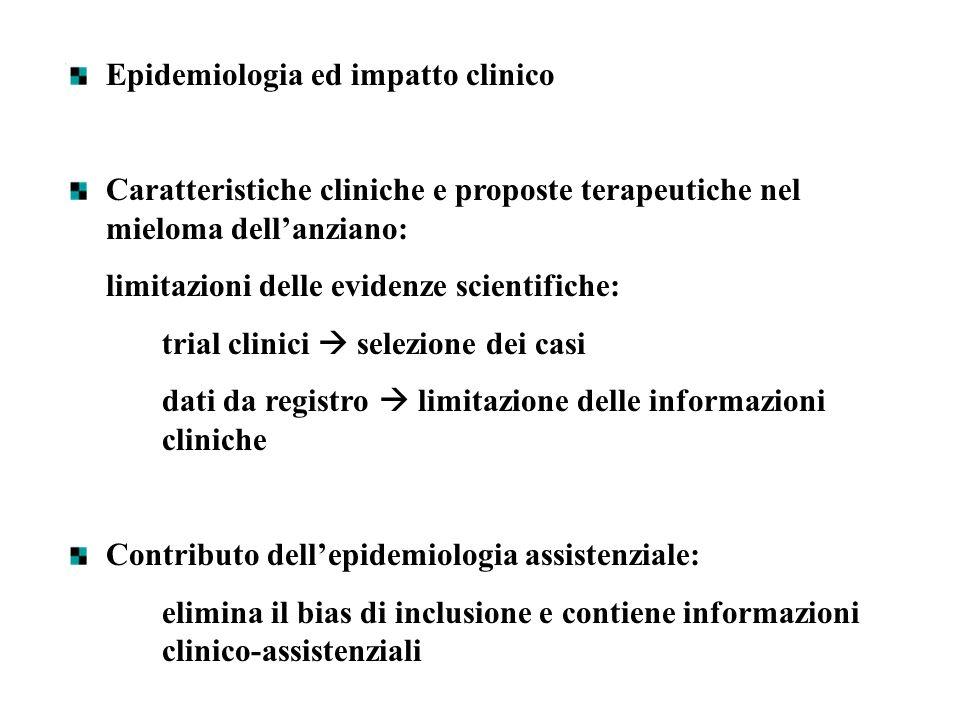 Epidemiologia ed impatto clinico