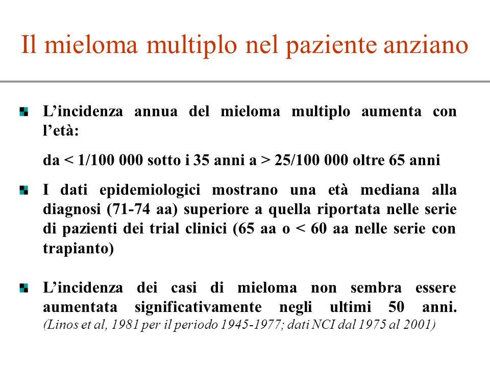 Il mieloma multiplo nel paziente anziano