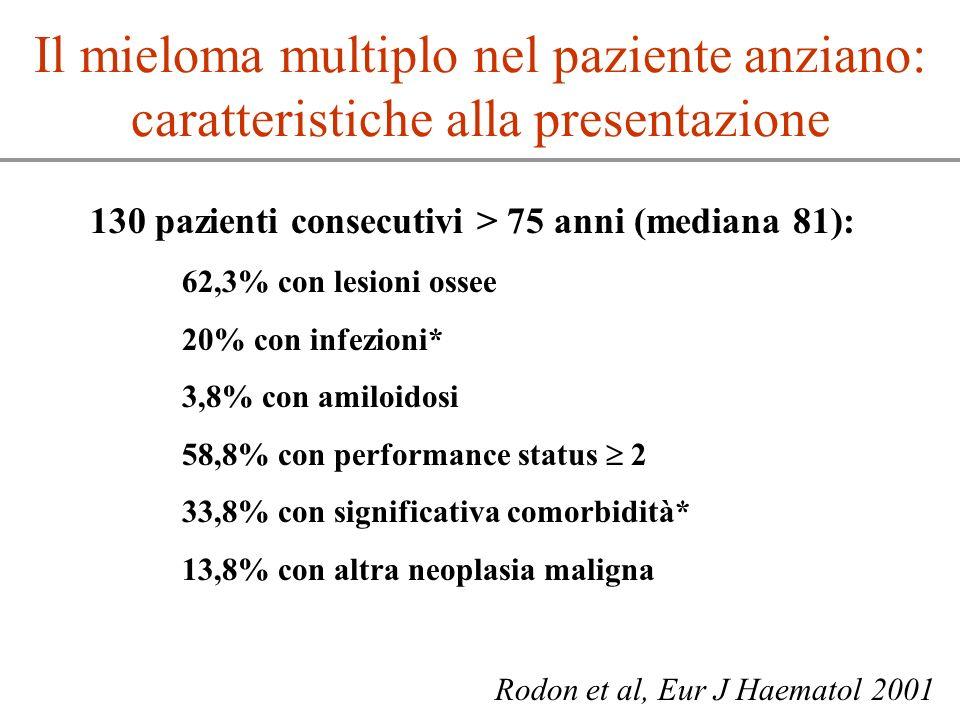 Il mieloma multiplo nel paziente anziano: caratteristiche alla presentazione