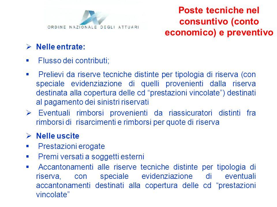 Poste tecniche nel consuntivo (conto economico) e preventivo