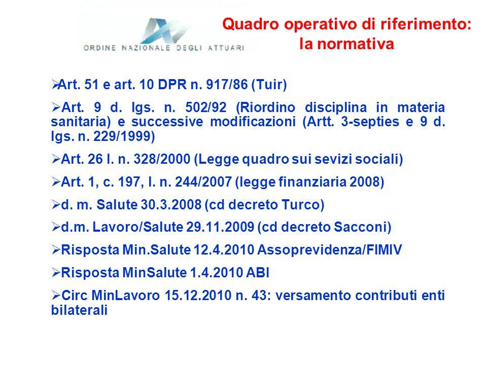 Quadro operativo di riferimento: la normativa