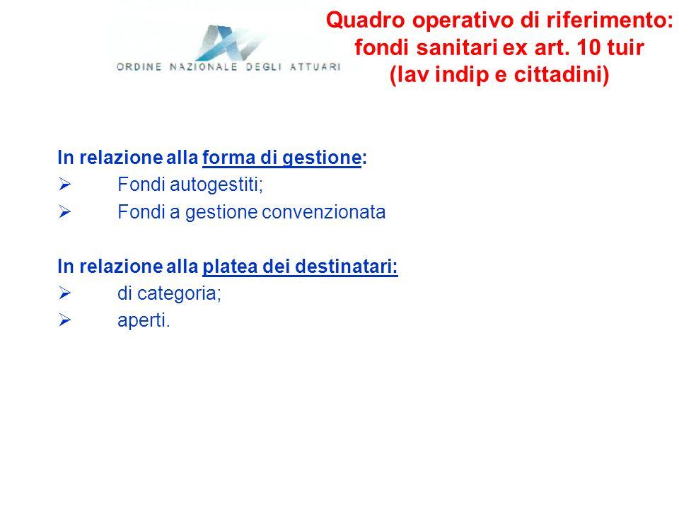 Quadro operativo di riferimento: fondi sanitari ex art