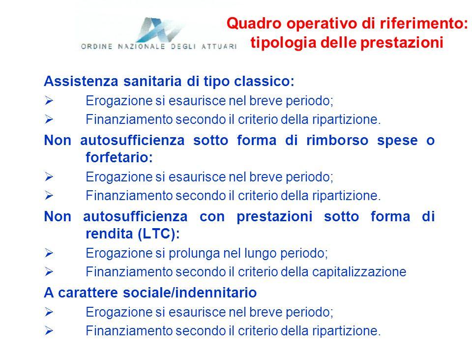 Quadro operativo di riferimento: tipologia delle prestazioni