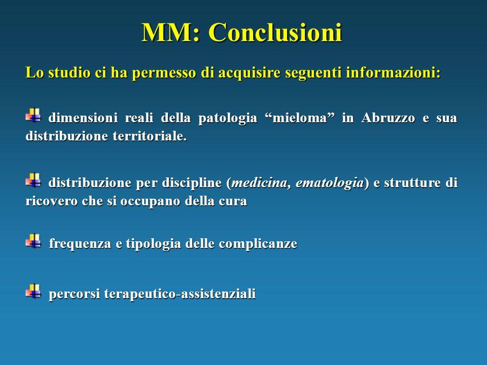 MM: Conclusioni Lo studio ci ha permesso di acquisire seguenti informazioni: