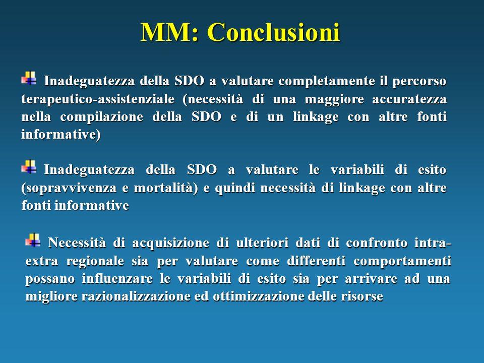 MM: Conclusioni
