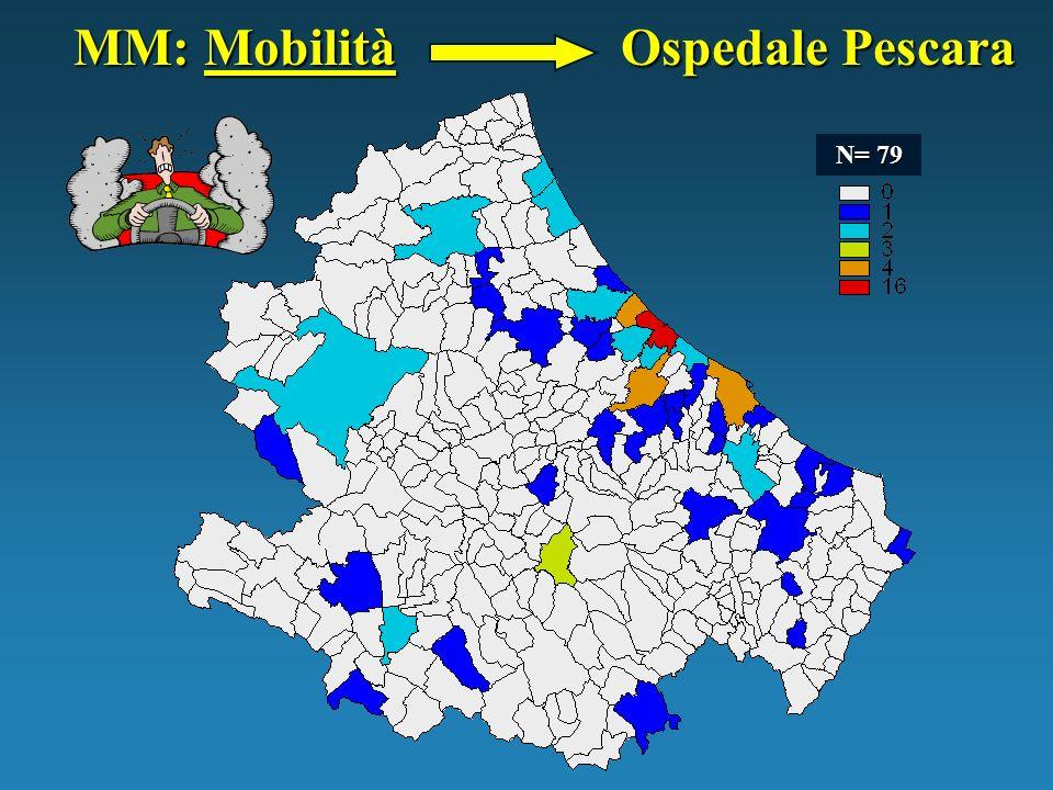 MM: Mobilità Ospedale Pescara