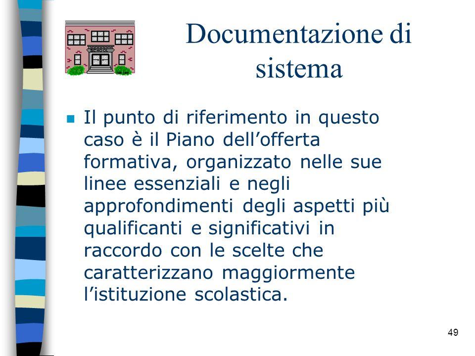 Documentazione di sistema