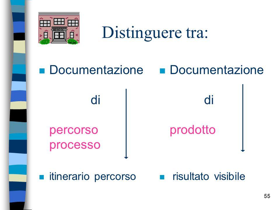Distinguere tra: Documentazione di percorso processo