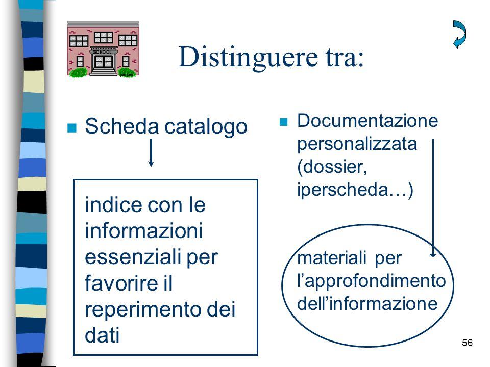 Distinguere tra: Documentazione personalizzata (dossier, iperscheda…) materiali per l'approfondimento dell'informazione.
