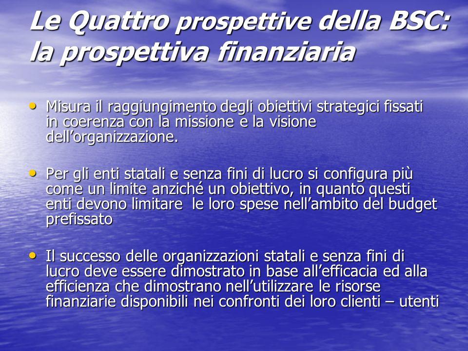 Le Quattro prospettive della BSC: la prospettiva finanziaria