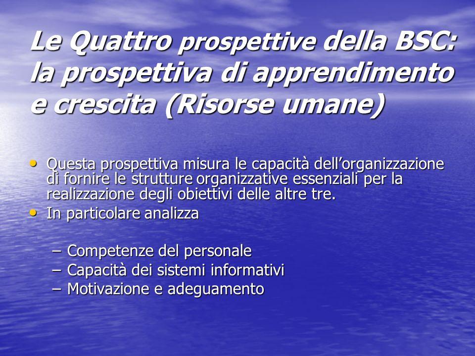 Le Quattro prospettive della BSC: la prospettiva di apprendimento e crescita (Risorse umane)