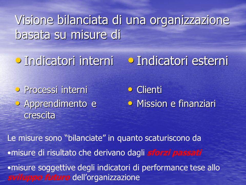 Visione bilanciata di una organizzazione basata su misure di