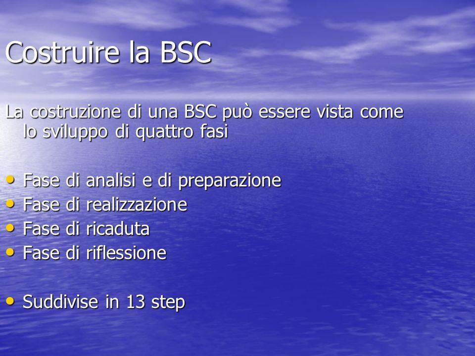 Costruire la BSC La costruzione di una BSC può essere vista come lo sviluppo di quattro fasi. Fase di analisi e di preparazione.