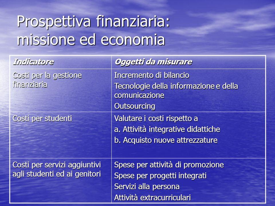 Prospettiva finanziaria: missione ed economia