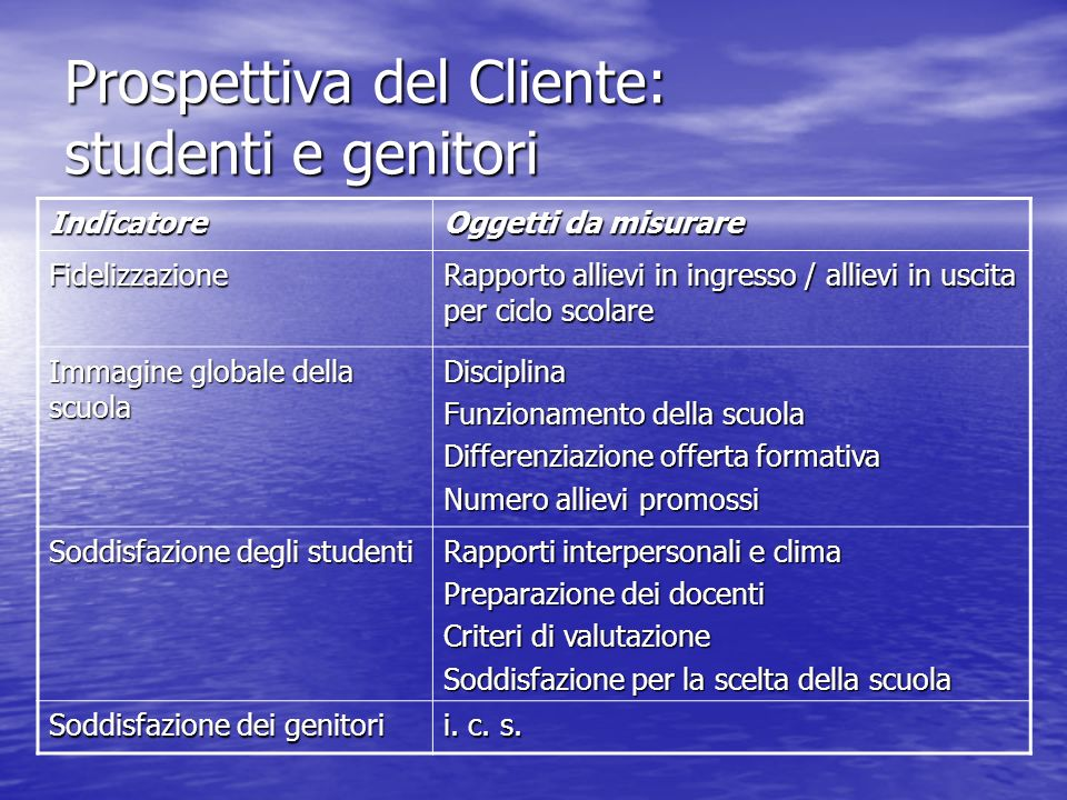 Prospettiva del Cliente: studenti e genitori