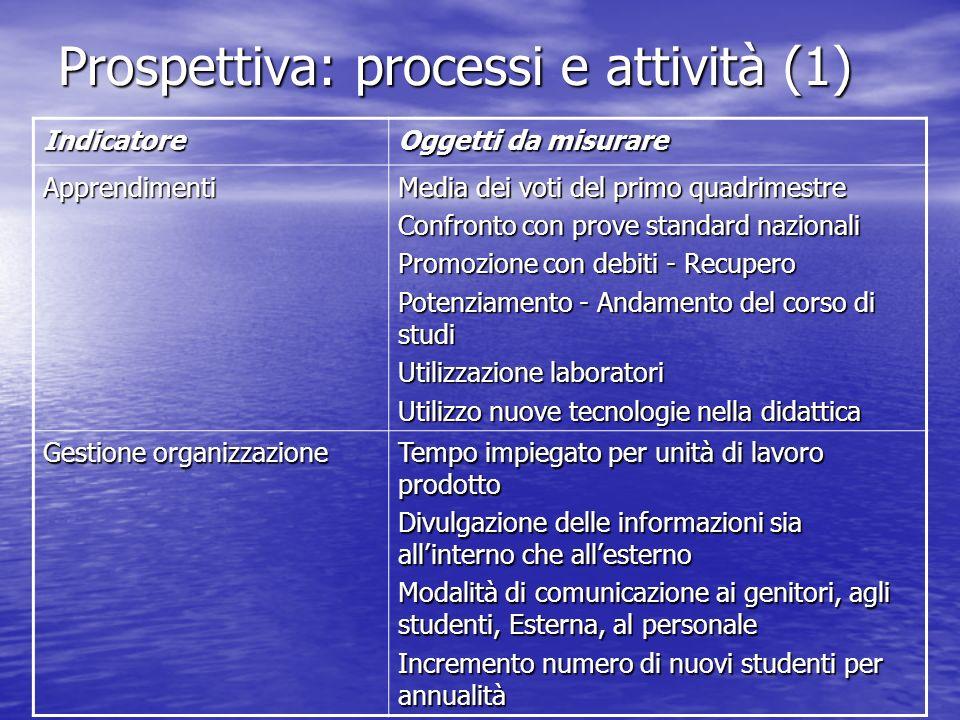 Prospettiva: processi e attività (1)