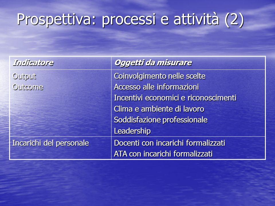 Prospettiva: processi e attività (2)