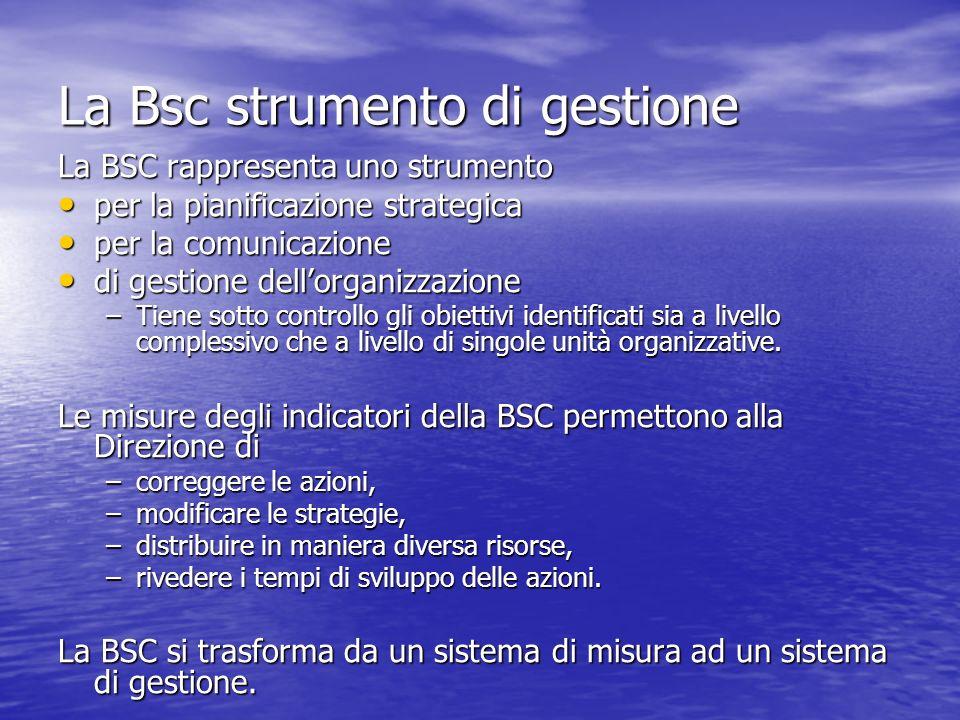 La Bsc strumento di gestione