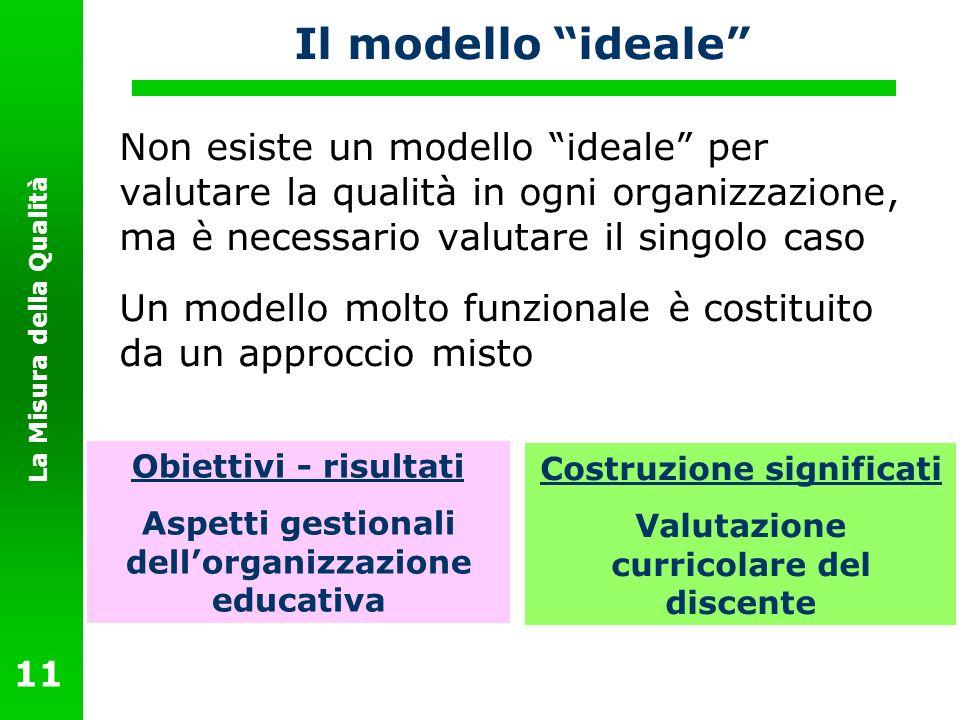 Il modello ideale Non esiste un modello ideale per valutare la qualità in ogni organizzazione, ma è necessario valutare il singolo caso.