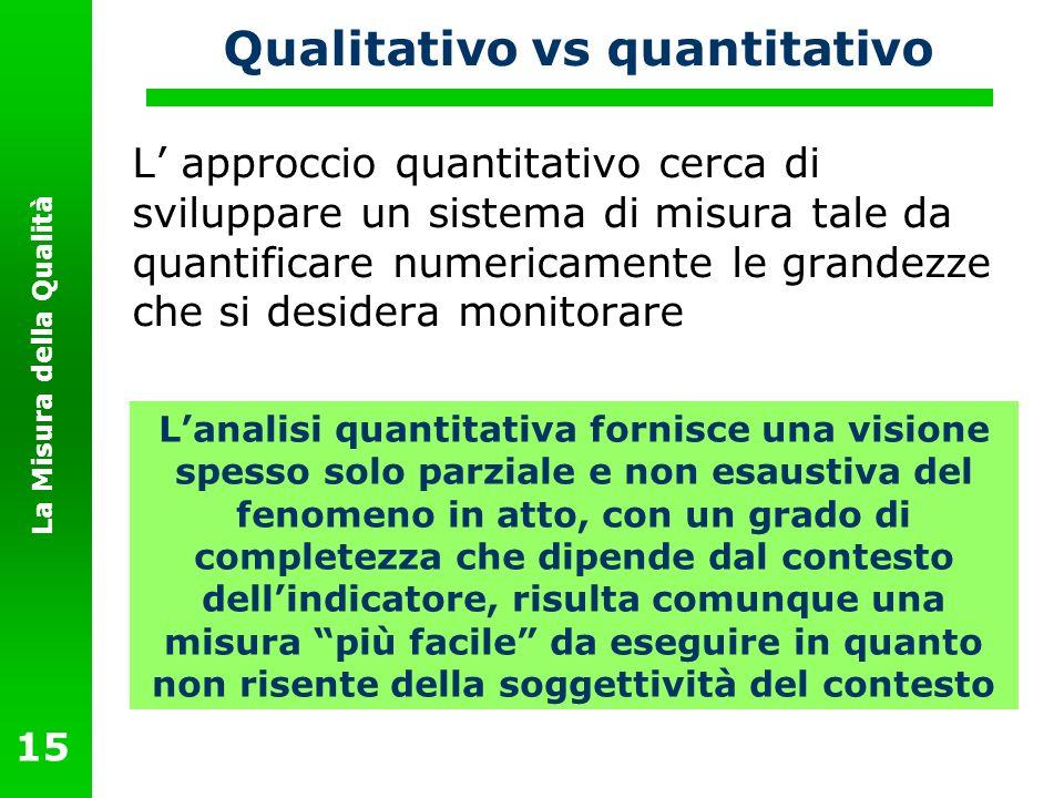 Qualitativo vs quantitativo