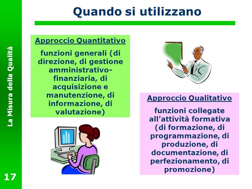 Approccio Quantitativo Approccio Qualitativo