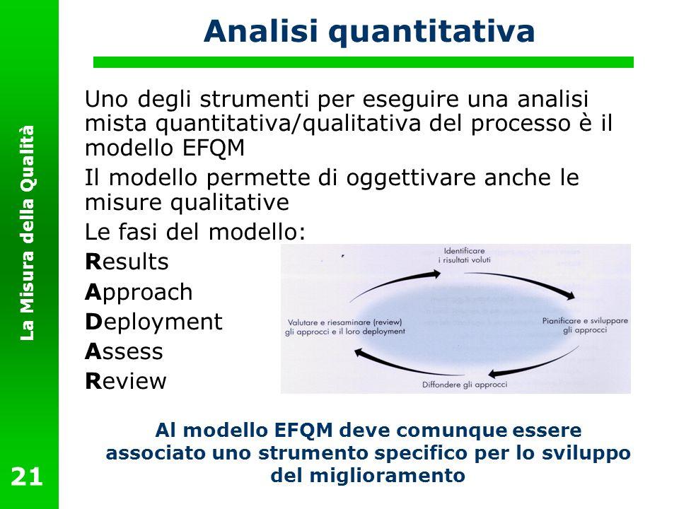 Analisi quantitativa Uno degli strumenti per eseguire una analisi mista quantitativa/qualitativa del processo è il modello EFQM.
