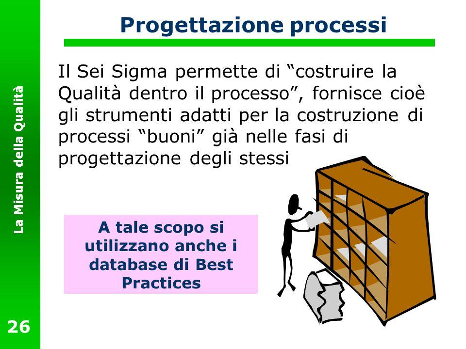 Progettazione processi