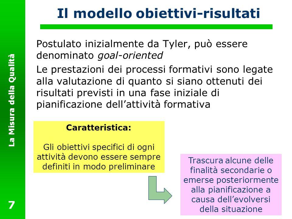Il modello obiettivi-risultati
