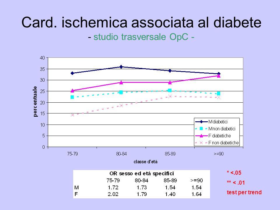 Card. ischemica associata al diabete - studio trasversale OpC -
