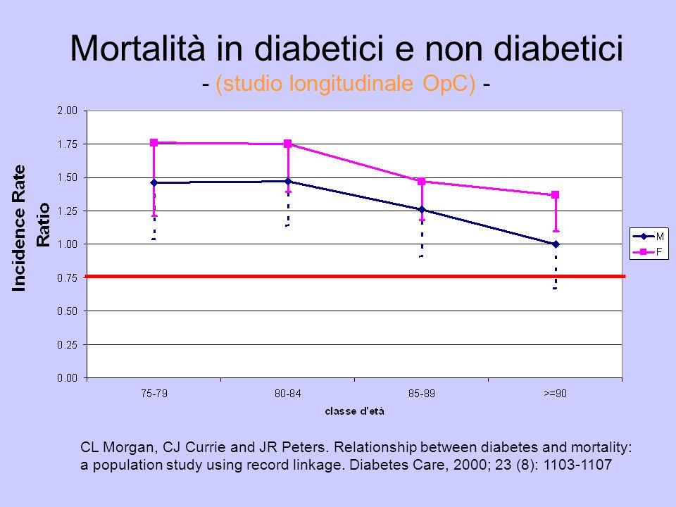 Mortalità in diabetici e non diabetici - (studio longitudinale OpC) -