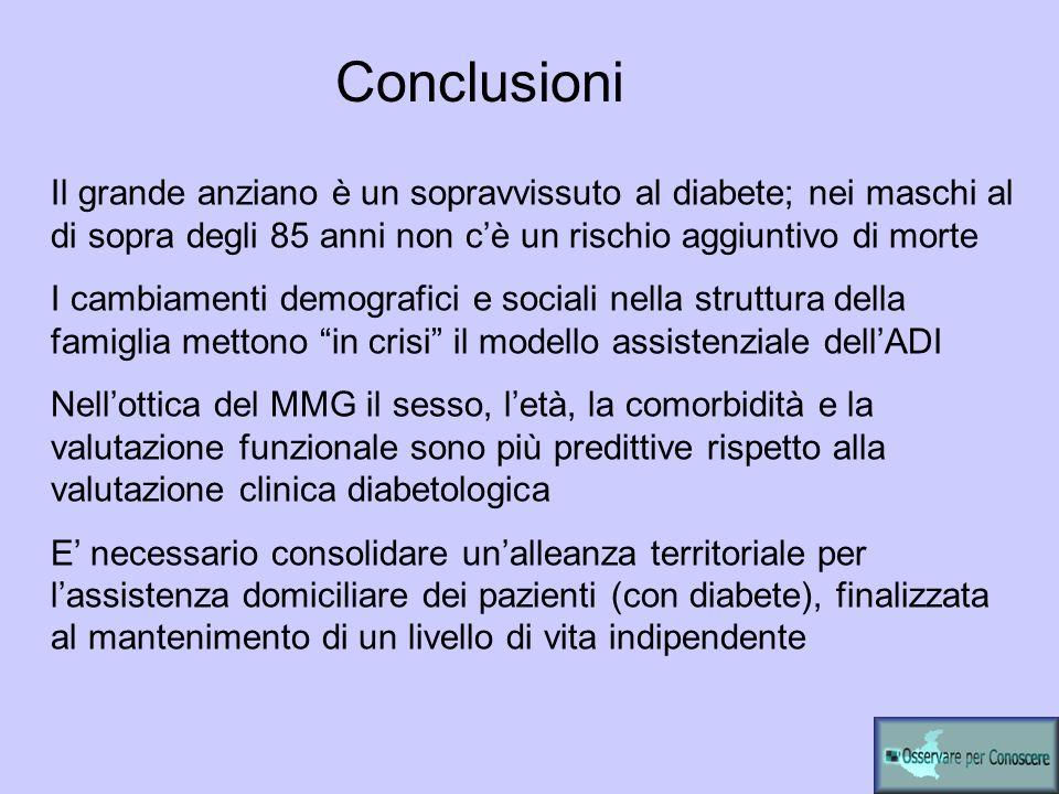 Conclusioni Il grande anziano è un sopravvissuto al diabete; nei maschi al di sopra degli 85 anni non c'è un rischio aggiuntivo di morte.