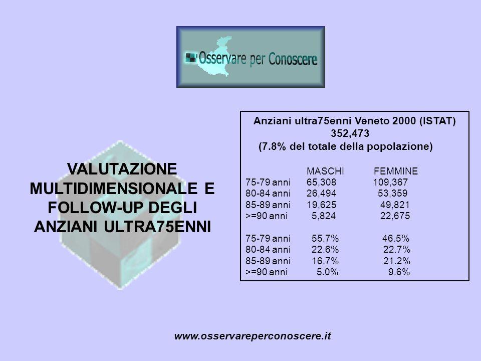 VALUTAZIONE MULTIDIMENSIONALE E FOLLOW-UP DEGLI ANZIANI ULTRA75ENNI