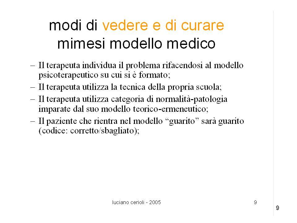 luciano.cerioli@fastewebnet.it
