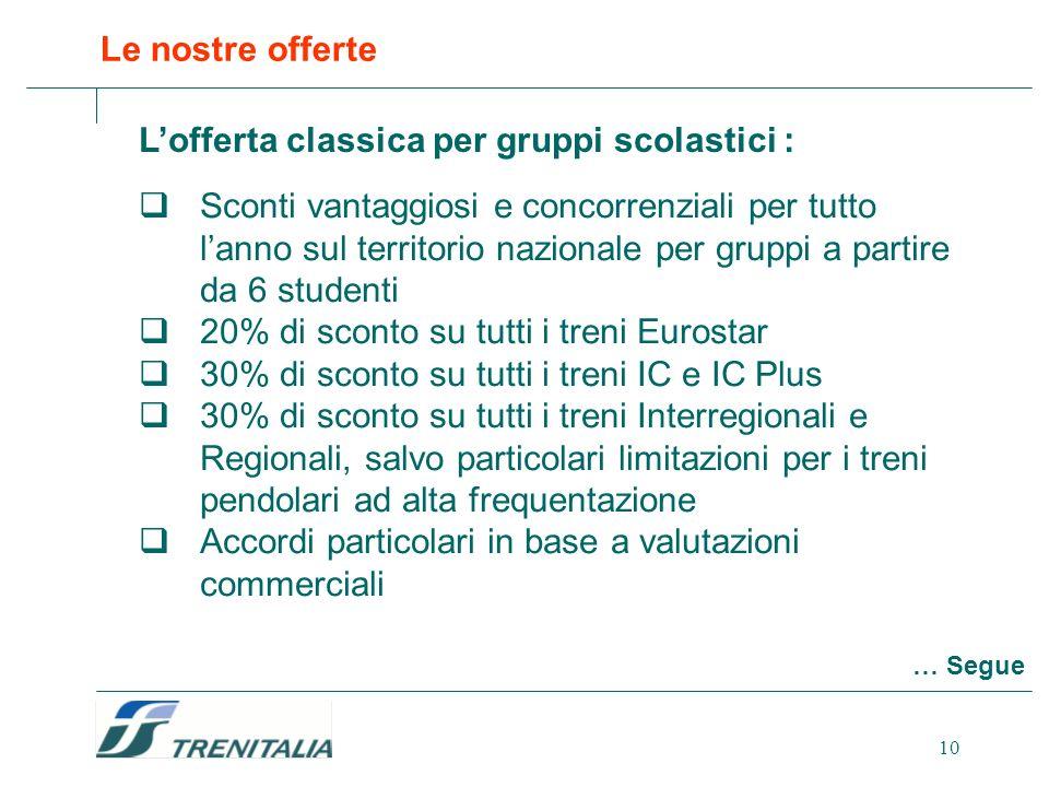 L'offerta classica per gruppi scolastici :