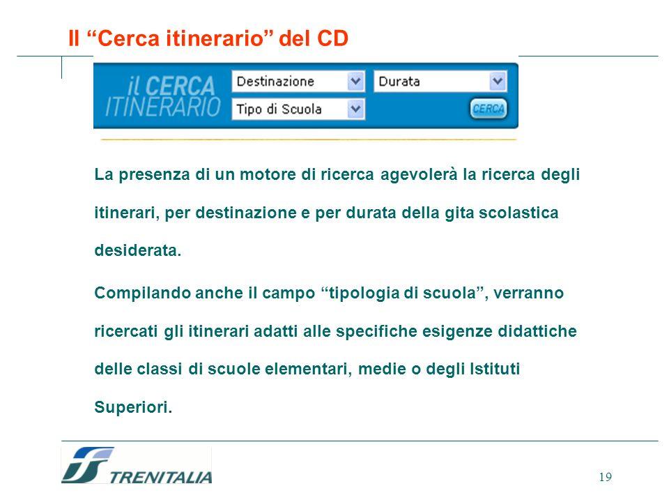 Il Cerca itinerario del CD
