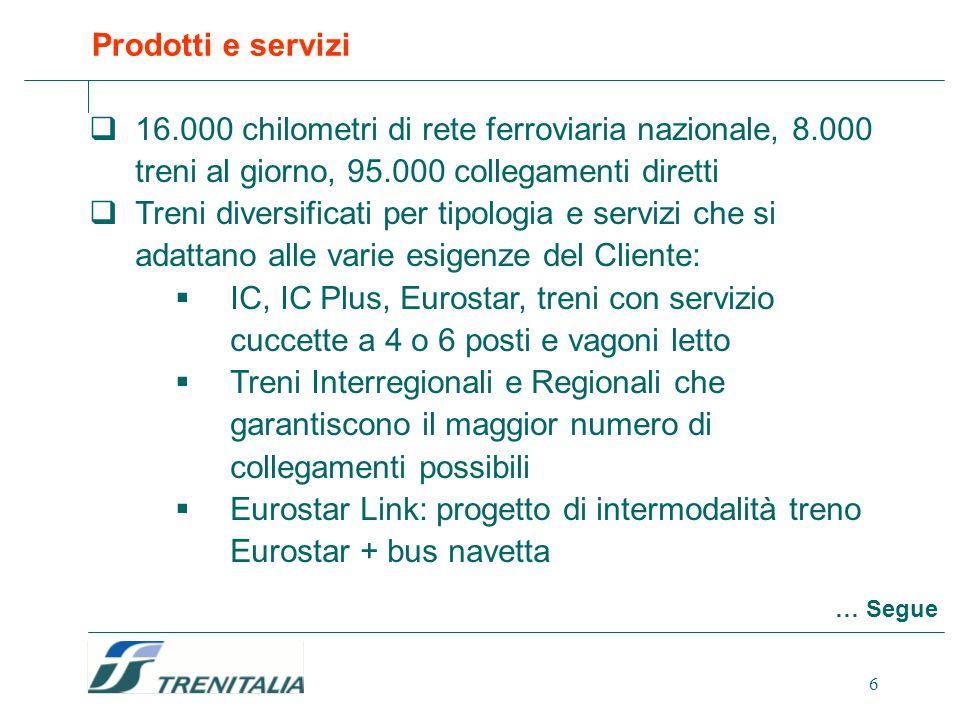 Eurostar Link: progetto di intermodalità treno Eurostar + bus navetta
