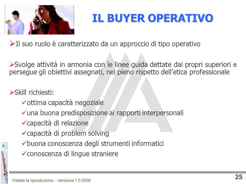 IL BUYER OPERATIVO Il suo ruolo è caratterizzato da un approccio di tipo operativo.