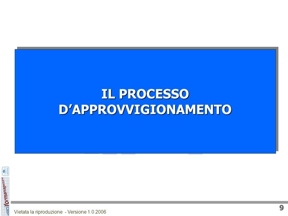 IL PROCESSO D'APPROVVIGIONAMENTO