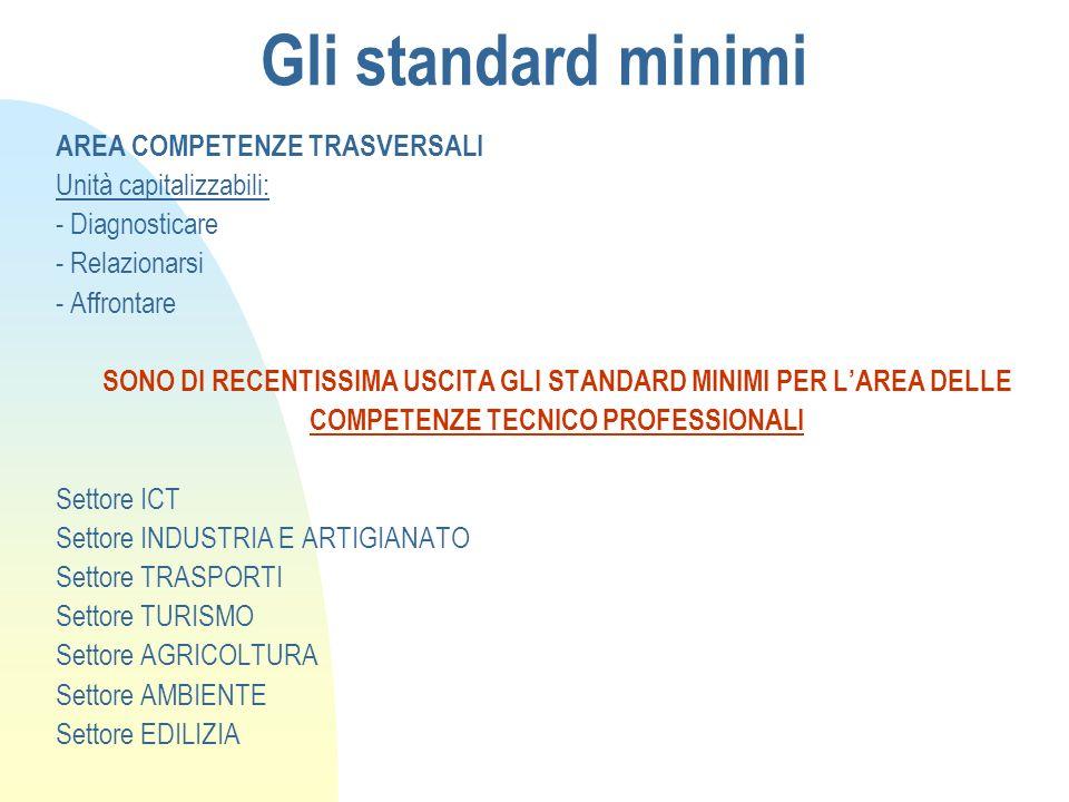 Gli standard minimi AREA COMPETENZE TRASVERSALI Unità capitalizzabili: