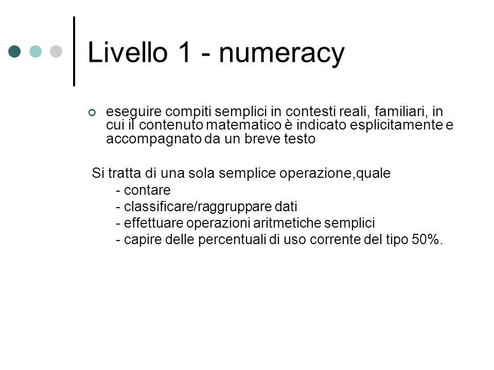 Livello 1 - numeracy