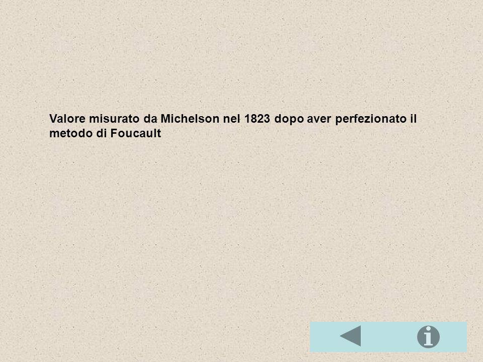 Valore misurato da Michelson nel 1823 dopo aver perfezionato il metodo di Foucault