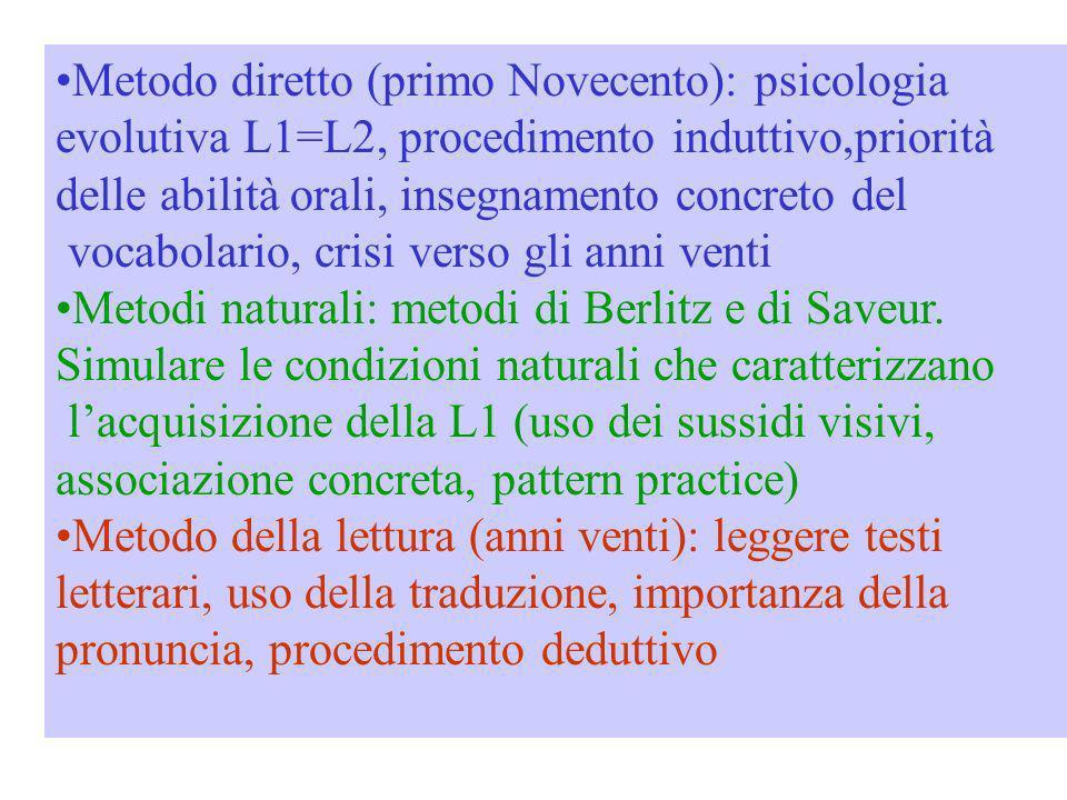 Metodo diretto (primo Novecento): psicologia